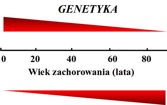 otylosc04